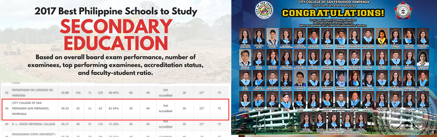 CCSFP among PH's Best Secondary Education Schools